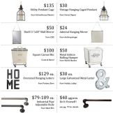 Splurge vs Save - At Home Magazine Feb. 2016